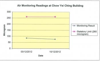 Chow Yei Ching Building, the University of Hong Kong