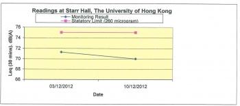 Starr Hall, The University of Hong Kong